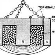 electromagnet167