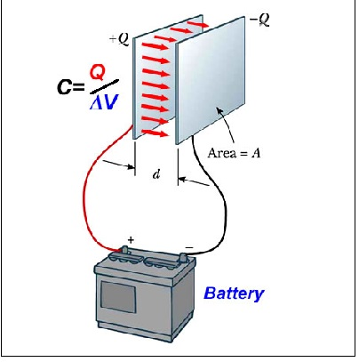 Photo of a 12 volt battery connected to two metal plates to form a capacitor for free energy device