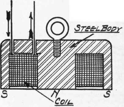 Drawing of a high voltage holding electro magnet